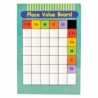 Multiplication Board BG 8001