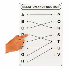 Relation and Function Kit HS 06